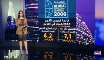 بنكان مغربيان ضمن قائمة فوربس لأقوى 2000 شركة في العالم