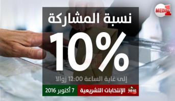 وزارة الداخلية تعلن عن نسبة المشاركة في الانتخابات التشريعية إلى غاية 12 زوالا