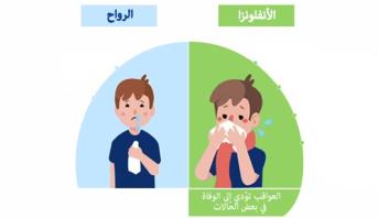 """كيف يمكن التمييز بين """"الرواح"""" ومرض الأنفلونزا وكيف يمكن تفادي العدوى؟"""