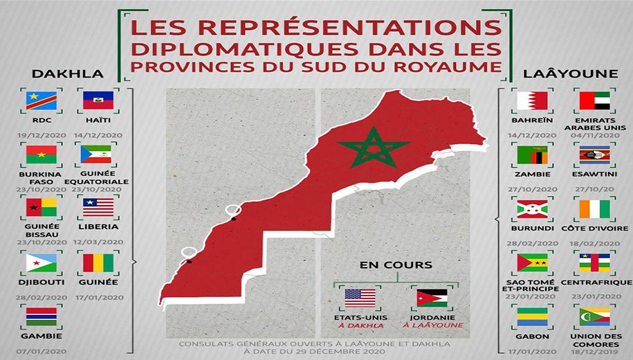 Les représentations diplomatiques dans les provinces du sud du royaume