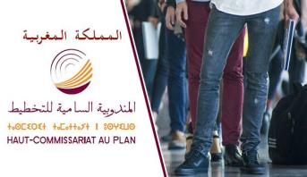 """""""HCP"""" تكشف أرقاما جديدة حول وضعية سوق الشغل بالمغرب"""