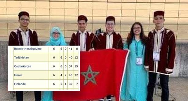 المغرب ثانيا افريقياً وثالثا عربيا في الأولمبياد الدولية للرياضيات