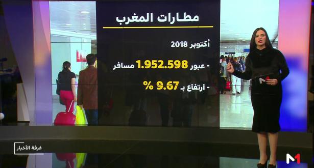 شاشة تفاعلية .. ارتفاع عدد المسافرين الذين سافروا عبر مطارات المغرب