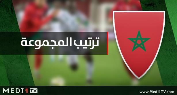 بعد النتيجة المخيبة .. ترتيب مجموعة المغرب والمواجهة المقبلة