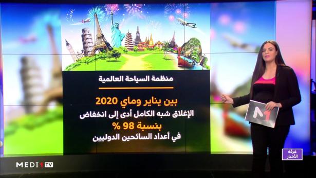 شاشة تفاعلية .. تداعيات كورونا على القطاع السياحي العالمي