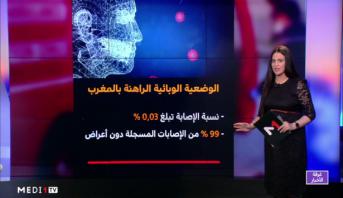 شاشة تفاعلية .. الوضعية الوبائية الراهنة بالمغرب