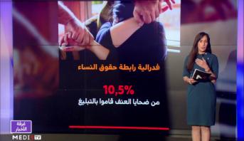 شاشة تفاعلية .. تزايد حالات العنف ضد المرأة في المغرب خلال الحجر الصحي