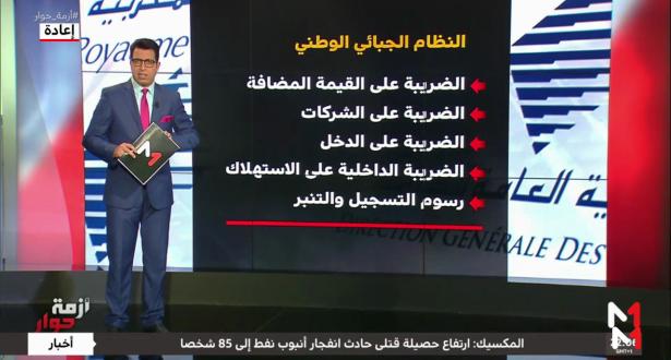 شاشة تفاعلية .. معطيات حول النظام الجبائي المغربي