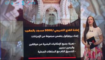 شاشة تفاعلية .. إعادة الفتح التدريجي لـ5000 مسجد بجميع أنحاء التراب الوطني