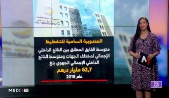 ملف .. تفاصيل المذكرة الإعلامية للمندوبية السامية للتخطيط حول الحسابات الجهوية لسنة 2018