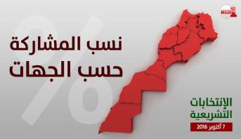 بلاغ وزارة الداخلية حول نسبة المشاركة حسب الجهات
