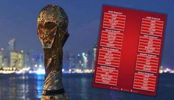 نتائج قرعة تصفيات آسيا المؤهلة إلى مونديال 2022