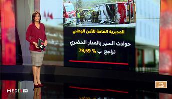 شاشة تفاعلية .. تراجع كبير لمؤشرات الجريمة وحوادث السير في المغرب