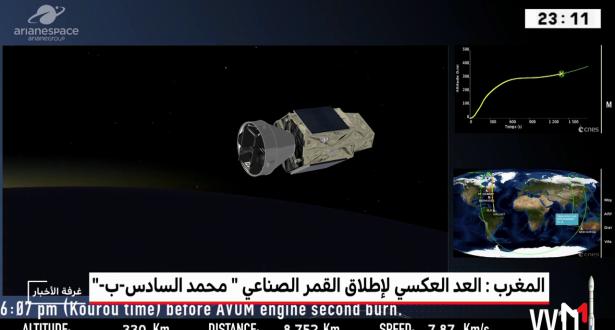 المغرب يسير بخطى ثابتة للارتقاء إلى مراتب عليا عربيا وافريقيا في مجال الفضاء