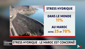 Stress hydrique: le Maroc concerné