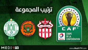 """كأس """"الكاف"""" .. ترتيب مجموعة الأندية المغربية بعد مباريات الجولة الثالثة"""