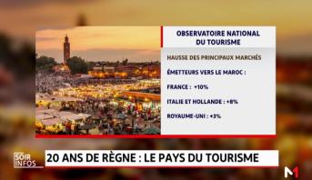 20 ans de règne: le pays du tourisme