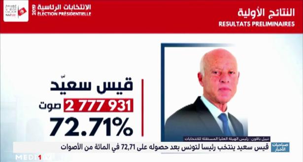 قيس سعيد ينتخب رئيسا لتونس بعد حصوله على 72,71 في المائة من الأصوات