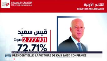 Présidentielle en Tunisie : La victoire de Kaïs Saïed confirmée