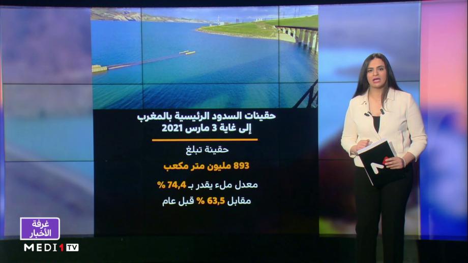 شاشة تفاعلية .. حقينات السدود الرئيسية بالمغرب