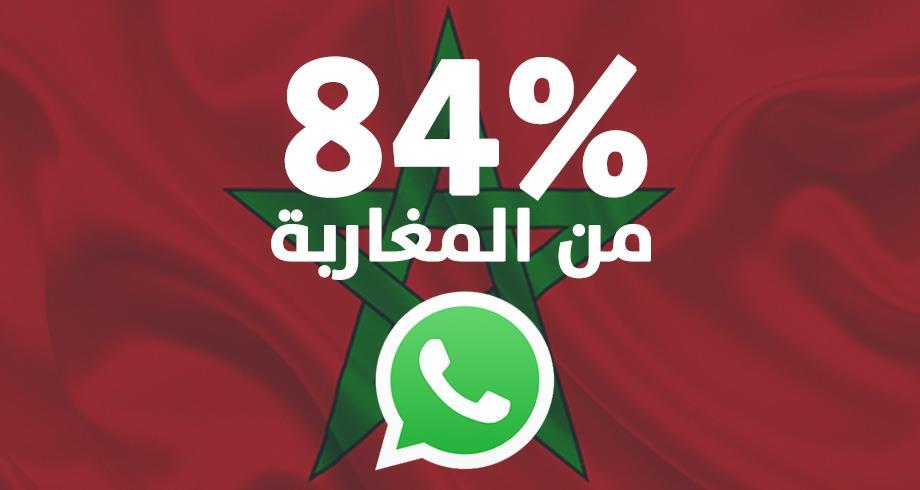 84 في المائة من المغاربة يستخدمون واتساب في2021