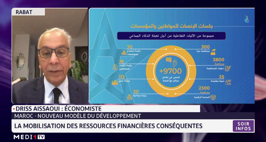 Nouveau modèle de développement: quelle stratégie de financement? Réponse avec Driss Aissaoui