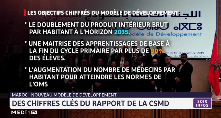 Nouveau modèle de développement: des chiffres clés du rapport de la CSMD