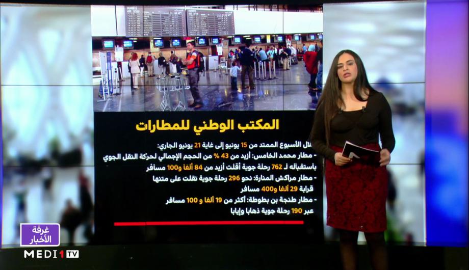 شاشة تفاعلية.. معطيات وأرقام حول دينامية المطارات المغربية