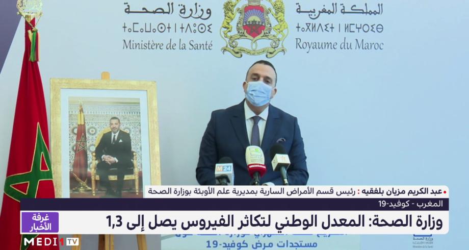 وزارة الصحة: المعدل الوطني لتكاثر الفيروس يصل إلى 1.3
