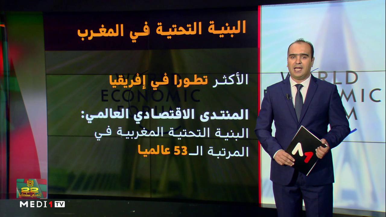 شاشة تفاعلية...المغرب بلد رائد في مجال تطوير البنية التحتية