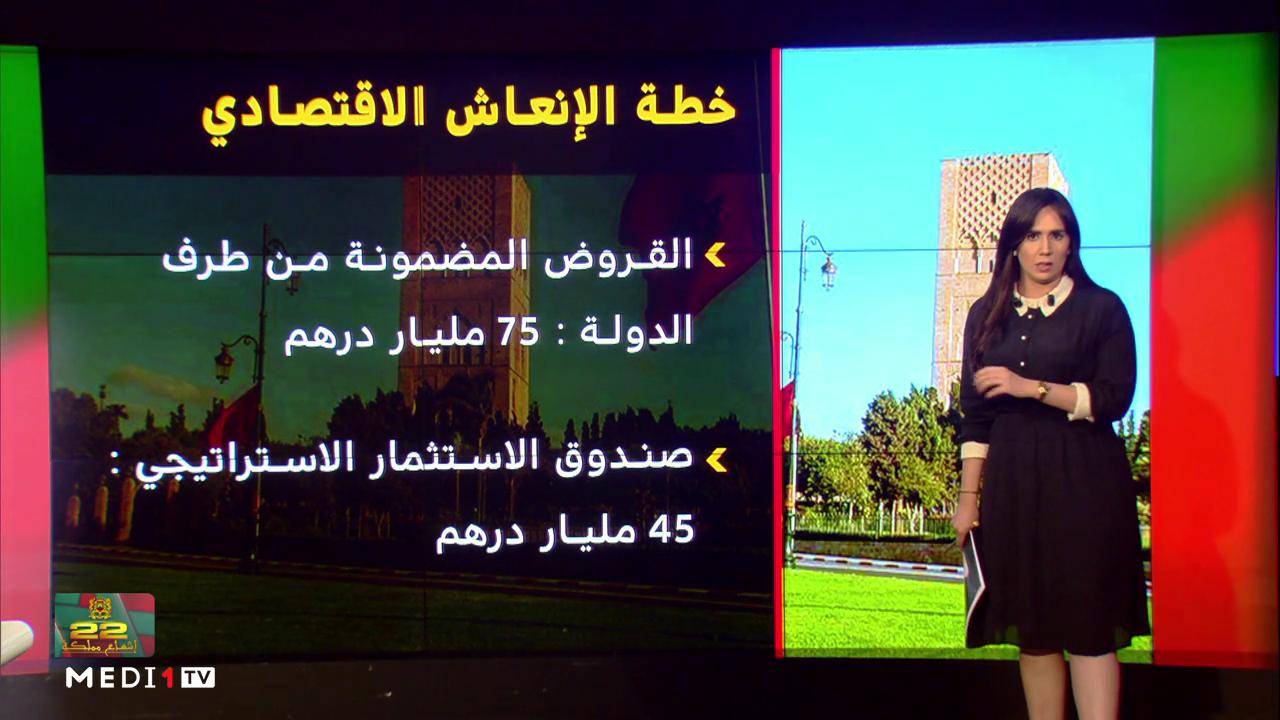 شاشة تفاعلية .. قفزة عملاقة و ثورة اقتصادية في عهد الملك محمد السادس
