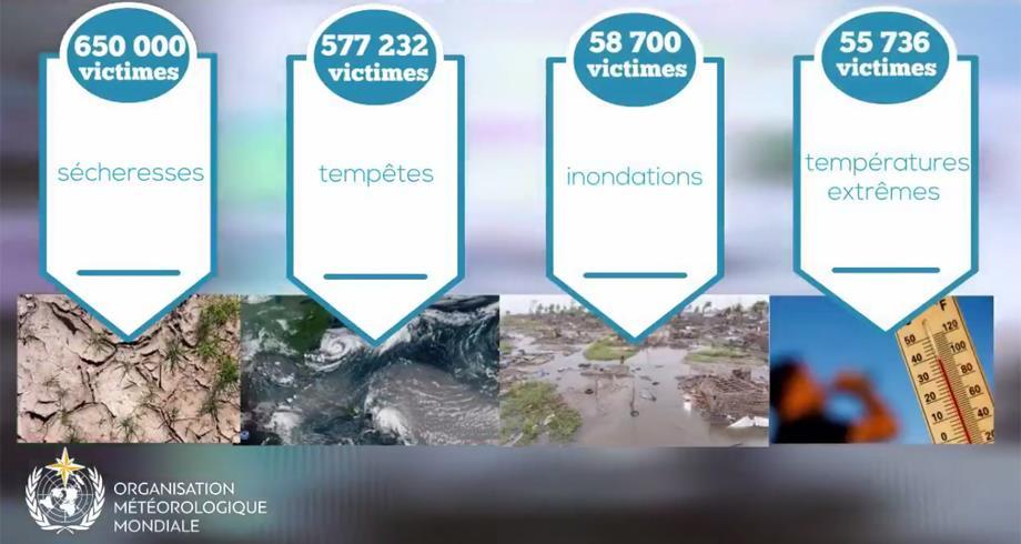 عدد الكوارث الطبيعية تضاعف خمس مرات خلال نصف قرن