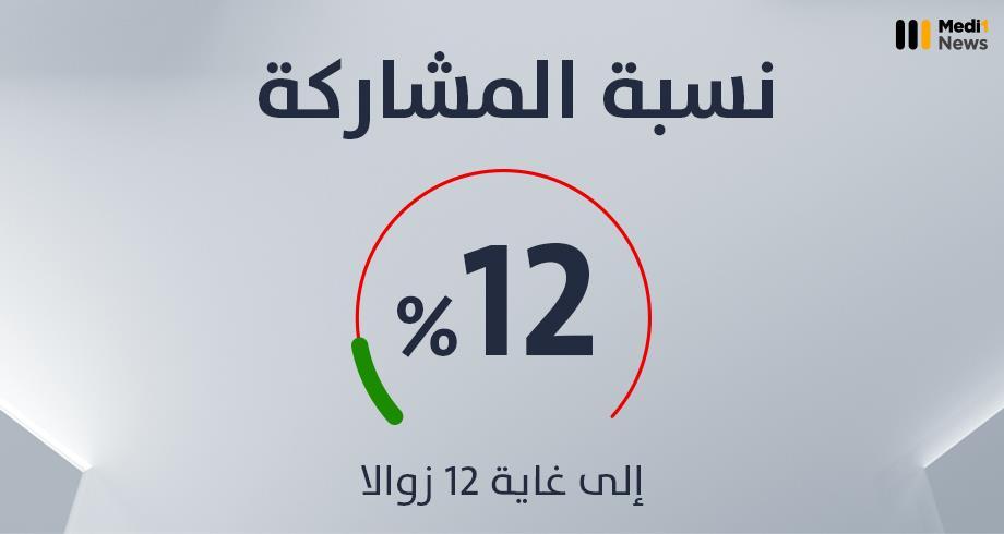 نسبة المشاركة بلغت 12 في المائة على الصعيد الوطني في تمام الساعة 12 زوالا