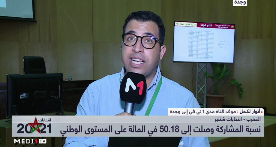أنوار لحكل يقدم النتائج المؤقتة بعد فرز 40 بالمائة من الأصوات بجهة الشرق