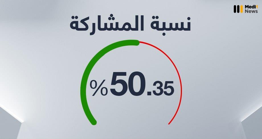 وزير الداخلية : نسبة المشاركة في انتخابات 8 شتنبر بلغت 50.35 % على المستوى الوطني