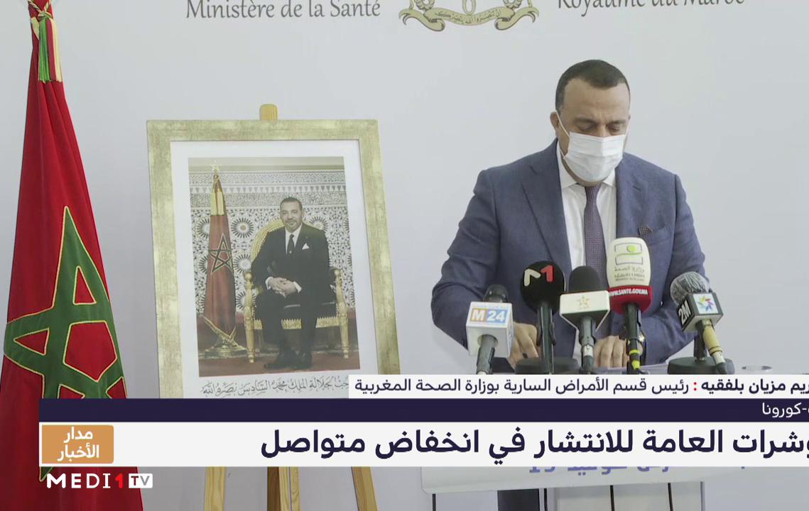 وزارة الصحة:المؤشرات العامة لانتشار كورونا بالمغرب في انخفاض متواصل