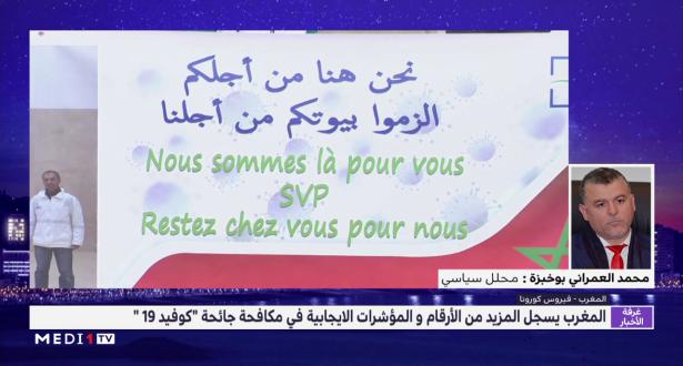 تحليل .. المؤشرات الايجابية في الجهود المغرب للحد من وباء كورونا