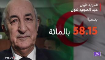 عبد المجيد تبون رئيسا جديد للجزائر .. النتائج النهائية
