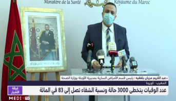 فيروس كورونا بالمغرب .. عدد الوفيات يتخطى 3000 حالة ونسبة الشفاء تصل إلى 83 في المائة