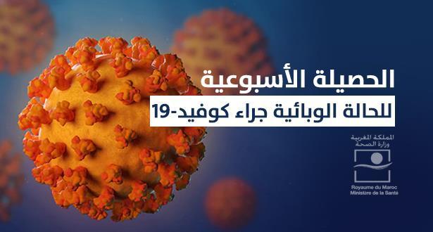 التصريح الأسبوعي لوزارة الصحة .. أرقام وبيانات مفصلة ومستجدات الحالة الوبائية بالمغرب