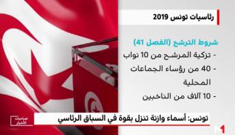 تونس.. أسماء وازنة تنزل بقوة في السباق الرئاسي